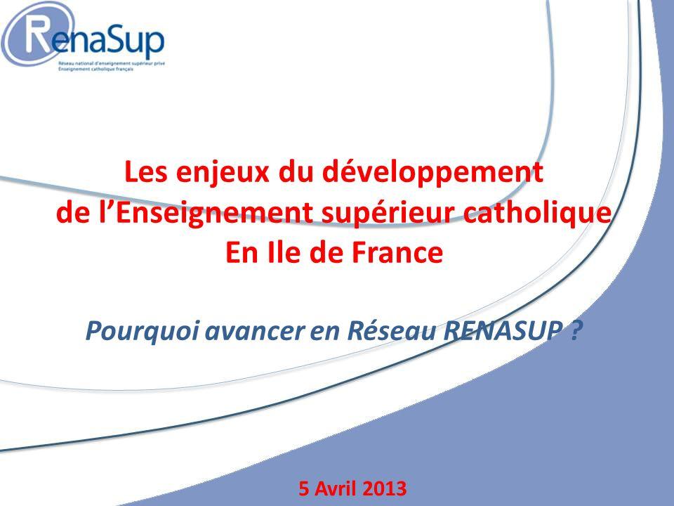 Les enjeux du développement de lEnseignement supérieur catholique En Ile de France Pourquoi avancer en Réseau RENASUP .
