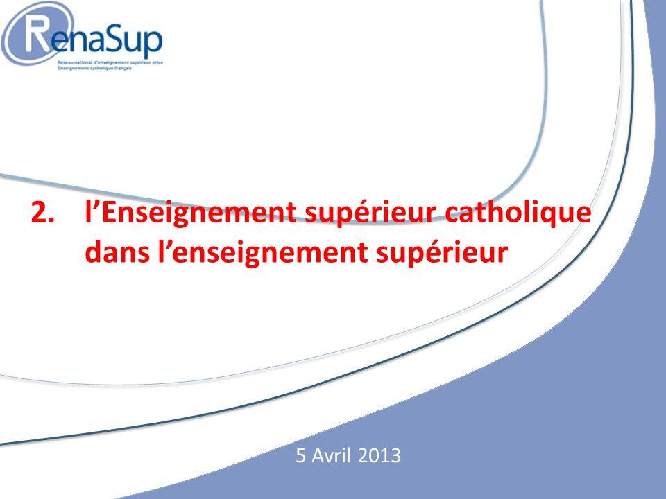 2.lEnseignement supérieur catholique dans lenseignement supérieur 5 Avril 2013