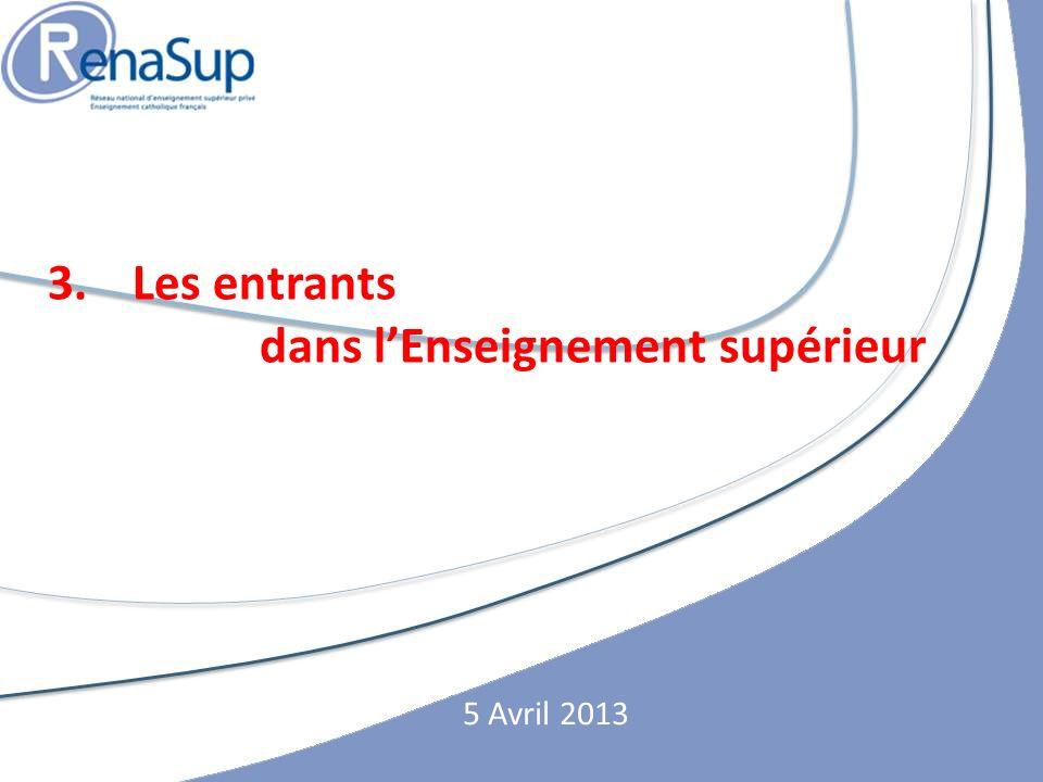 3.Les entrants dans lEnseignement supérieur 5 Avril 2013
