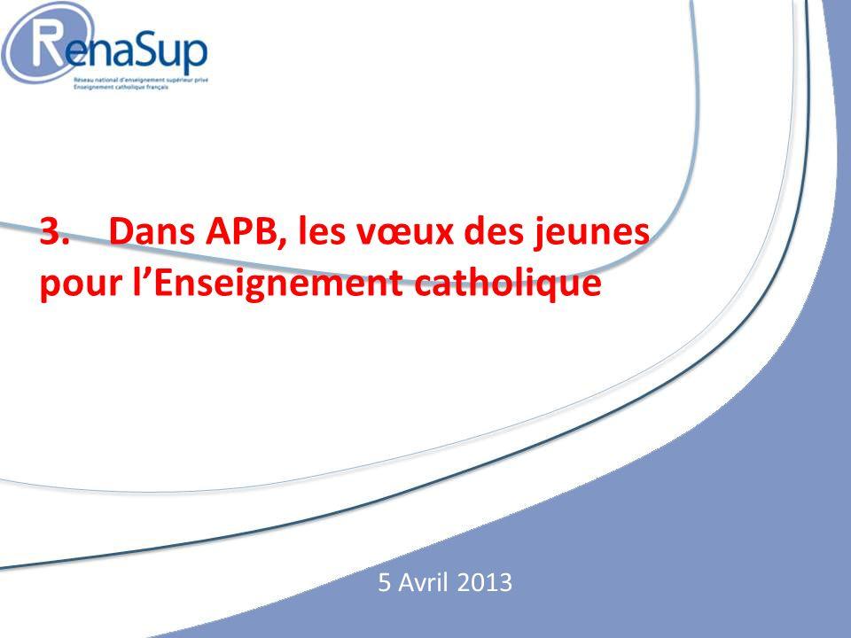 3.Dans APB, les vœux des jeunes pour lEnseignement catholique 5 Avril 2013