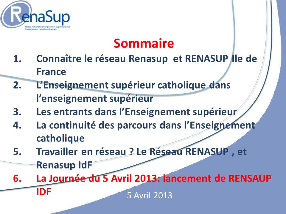 Sommaire 1.Connaître le réseau Renasup et RENASUP Ile de France 2.LEnseignement supérieur catholique dans lenseignement supérieur 3.Les entrants dans lEnseignement supérieur 4.La continuité des parcours dans lEnseignement catholique 5.Travailler en réseau .