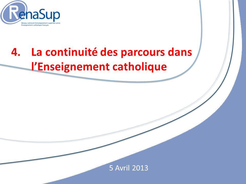 4.La continuité des parcours dans lEnseignement catholique 5 Avril 2013