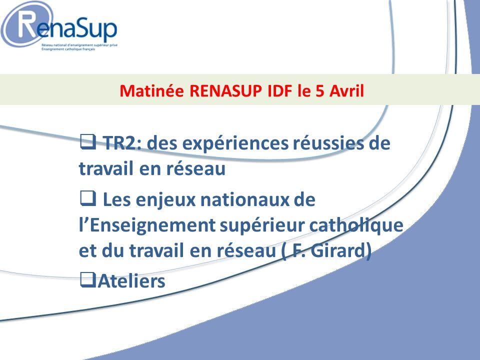 TR2: des expériences réussies de travail en réseau Les enjeux nationaux de lEnseignement supérieur catholique et du travail en réseau ( F.