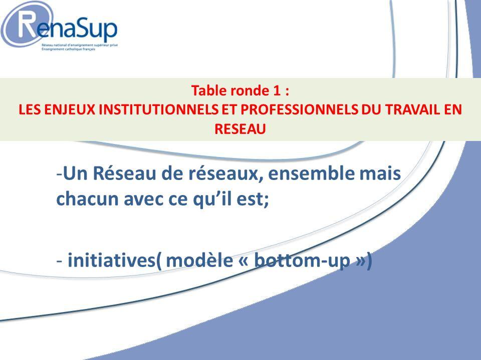 -Un Réseau de réseaux, ensemble mais chacun avec ce quil est; - initiatives( modèle « bottom-up ») Table ronde 1 : LES ENJEUX INSTITUTIONNELS ET PROFESSIONNELS DU TRAVAIL EN RESEAU