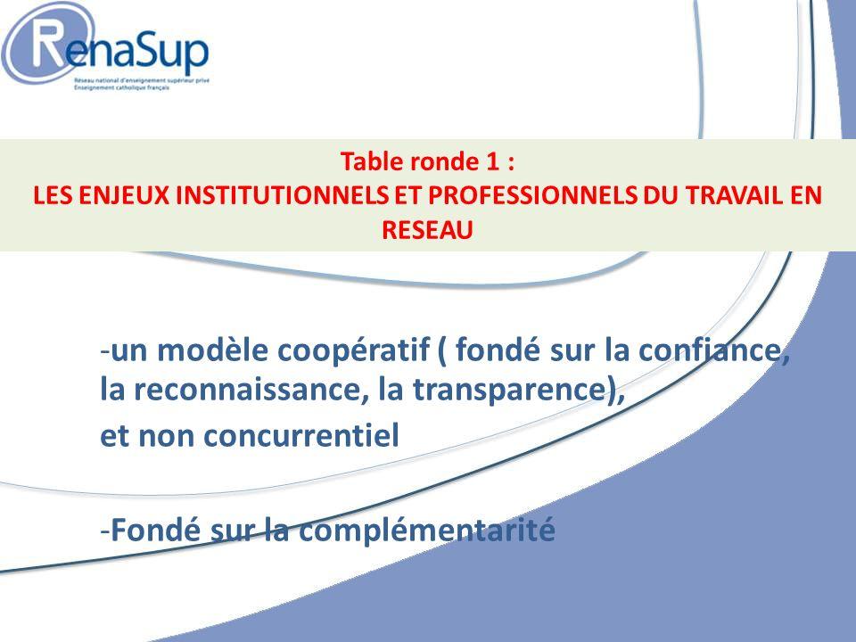 -un modèle coopératif ( fondé sur la confiance, la reconnaissance, la transparence), et non concurrentiel -Fondé sur la complémentarité Table ronde 1 : LES ENJEUX INSTITUTIONNELS ET PROFESSIONNELS DU TRAVAIL EN RESEAU