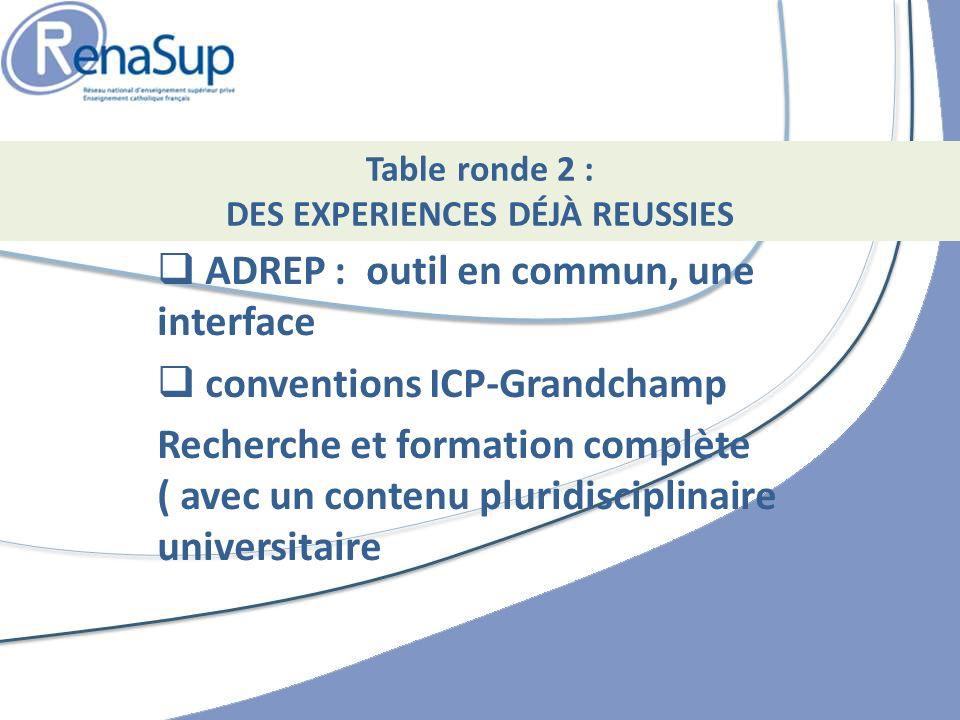 ADREP : outil en commun, une interface conventions ICP-Grandchamp Recherche et formation complète ( avec un contenu pluridisciplinaire universitaire Table ronde 2 : DES EXPERIENCES DÉJÀ REUSSIES