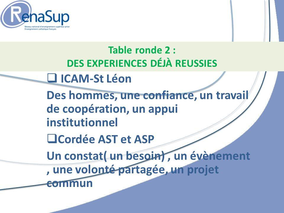 ICAM-St Léon Des hommes, une confiance, un travail de coopération, un appui institutionnel Cordée AST et ASP Un constat( un besoin), un évènement, une volonté partagée, un projet commun Table ronde 2 : DES EXPERIENCES DÉJÀ REUSSIES