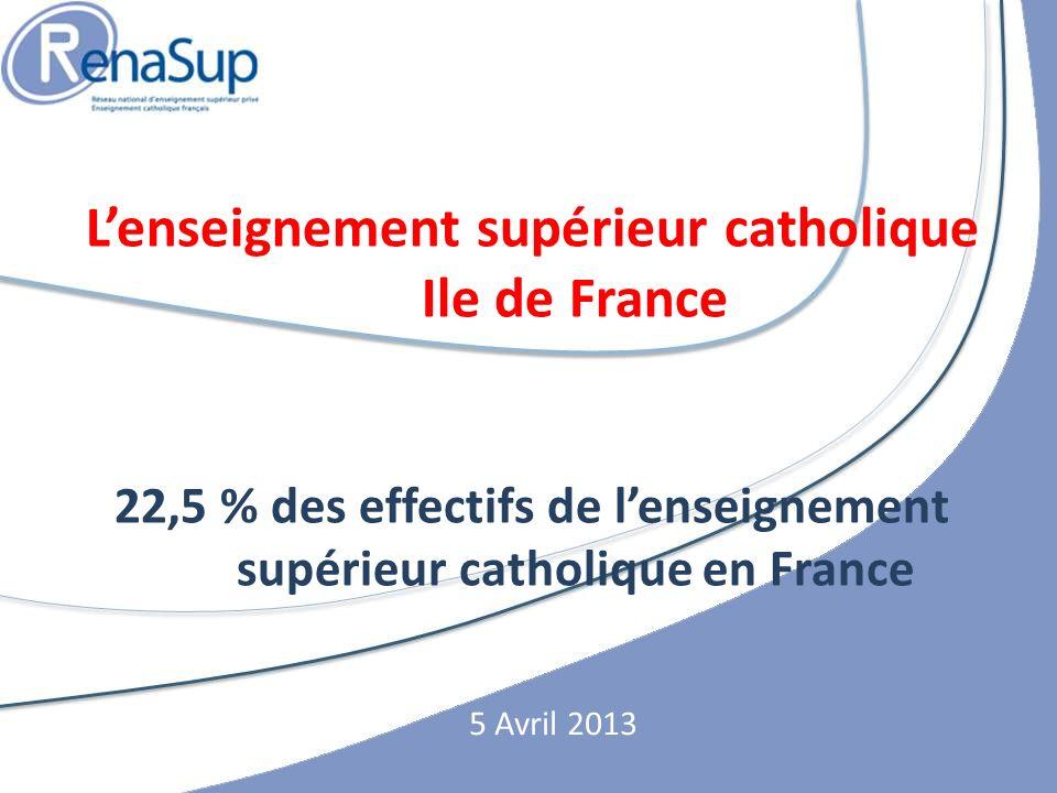 Lenseignement supérieur catholique Ile de France 22,5 % des effectifs de lenseignement supérieur catholique en France 5 Avril 2013