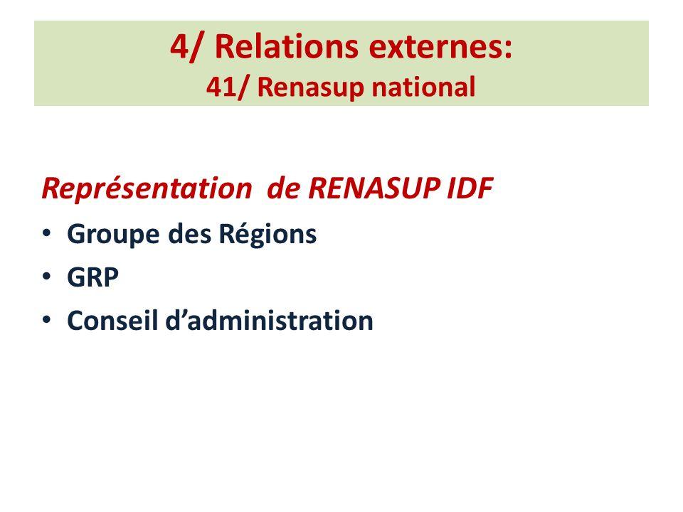 4/ Relations externes: 41/ Renasup national Représentation de RENASUP IDF Groupe des Régions GRP Conseil dadministration