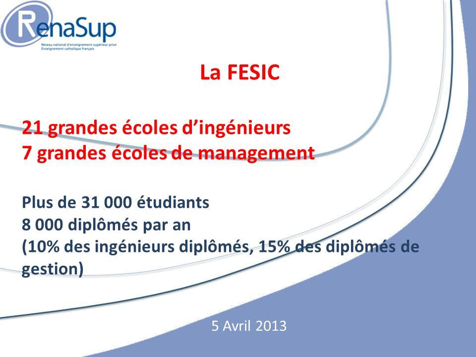 La FESIC 21 grandes écoles dingénieurs 7 grandes écoles de management Plus de 31 000 étudiants 8 000 diplômés par an (10% des ingénieurs diplômés, 15% des diplômés de gestion) 5 Avril 2013