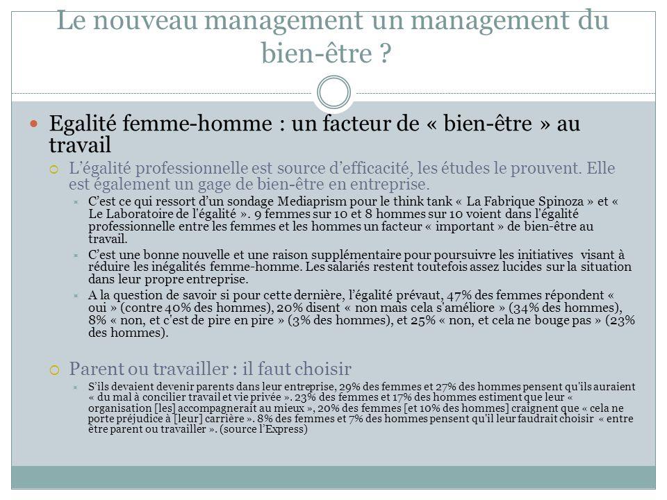 Le nouveau management un management du bien-être ? Egalité femme-homme : un facteur de « bien-être » au travail Légalité professionnelle est source de