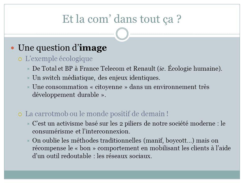 Et la com dans tout ça ? Une question dimage Lexemple écologique De Total et BP à France Telecom et Renault (ie. Écologie humaine). Un switch médiatiq
