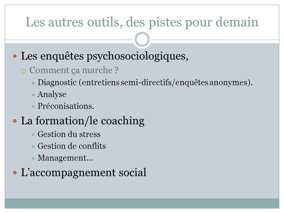 Les autres outils, des pistes pour demain Les enquêtes psychosociologiques, Comment ça marche ? Diagnostic (entretiens semi-directifs/enquêtes anonyme