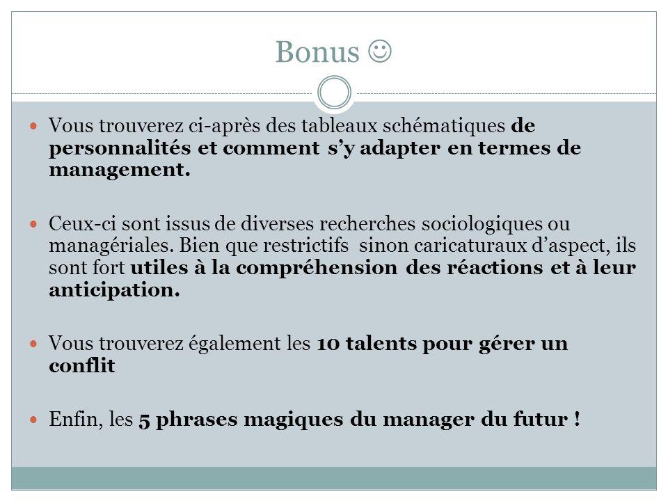 Bonus Vous trouverez ci-après des tableaux schématiques de personnalités et comment sy adapter en termes de management. Ceux-ci sont issus de diverses