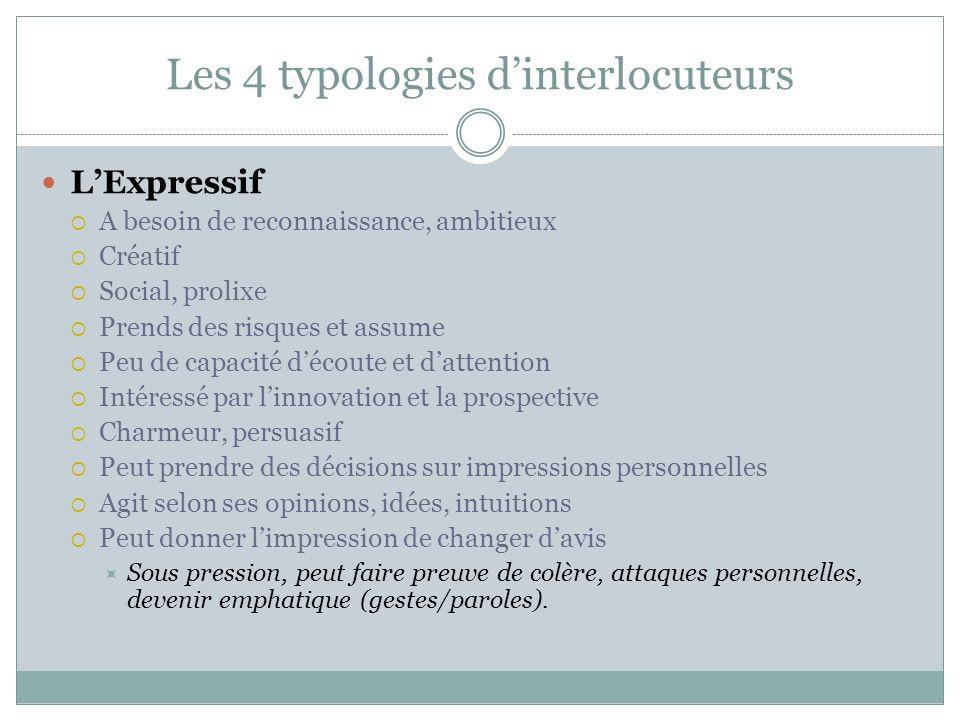 Les 4 typologies dinterlocuteurs LExpressif A besoin de reconnaissance, ambitieux Créatif Social, prolixe Prends des risques et assume Peu de capacité