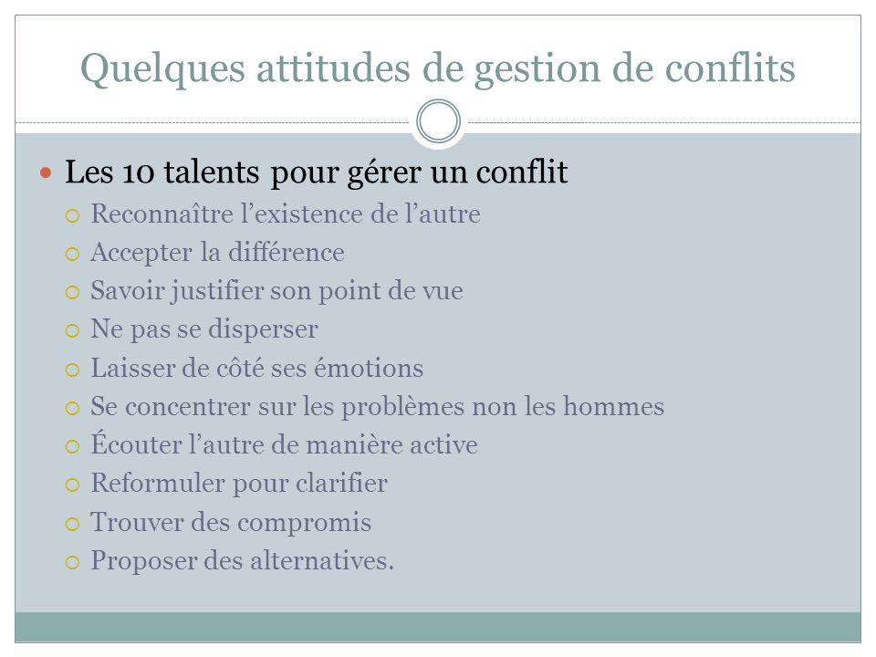 Quelques attitudes de gestion de conflits Les 10 talents pour gérer un conflit Reconnaître lexistence de lautre Accepter la différence Savoir justifie