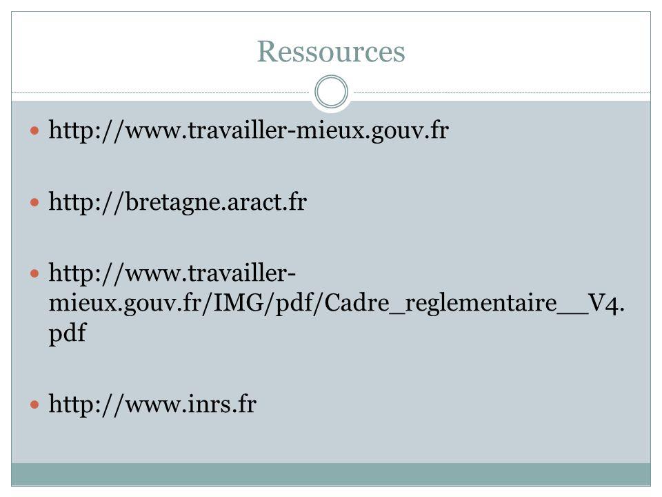 Ressources http://www.travailler-mieux.gouv.fr http://bretagne.aract.fr http://www.travailler- mieux.gouv.fr/IMG/pdf/Cadre_reglementaire__V4. pdf http
