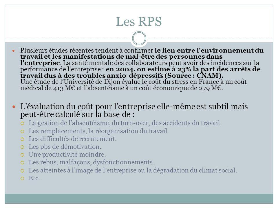 Les RPS Plusieurs études récentes tendent à confirmer le lien entre l'environnement du travail et les manifestations de mal-être des personnes dans l'