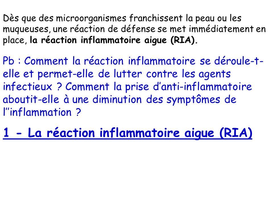 Dès que des microorganismes franchissent la peau ou les muqueuses, une réaction de défense se met immédiatement en place, la réaction inflammatoire ai