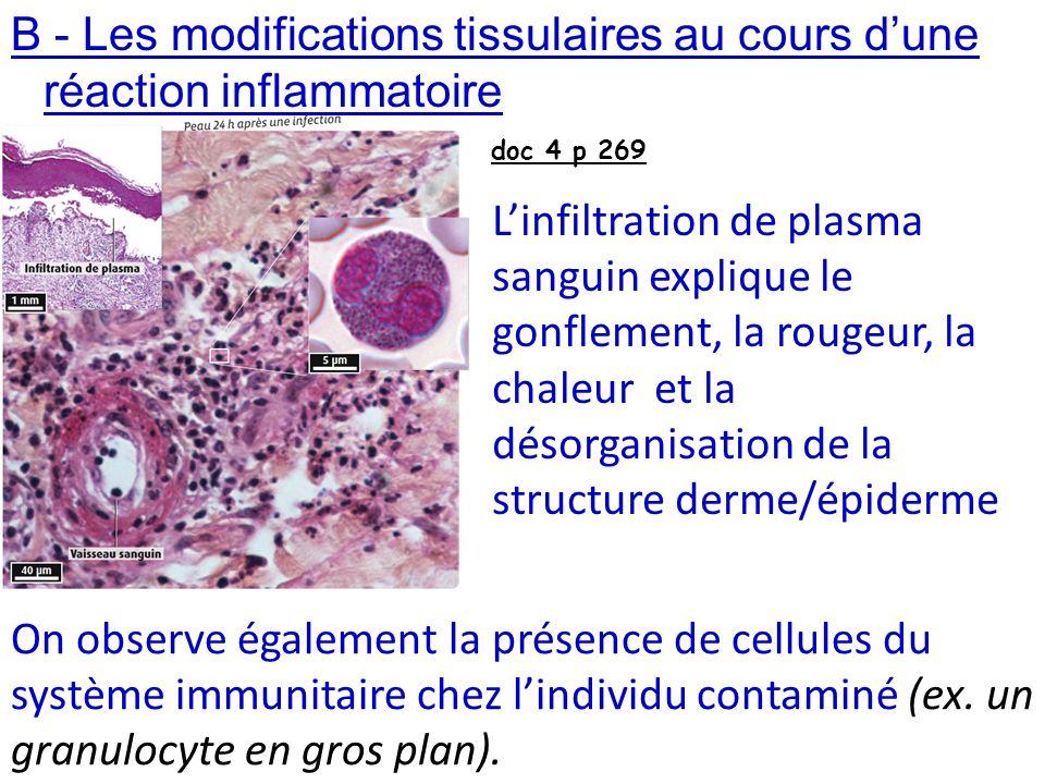 Etape de la réaction inflammatoire Symptôme inflammatoire associé 1 Libération dhistamine et de prostaglandine par les mastocytes après reconnaissance des antigènes microbiens 2 Vasodilatation artériolaire et augmentation de la perméabilité capillaire Rougeur, chaleur, gonflement locaux 3 Diapédèse des granulocytes + monocytes (= phagocytes) 4 5 6