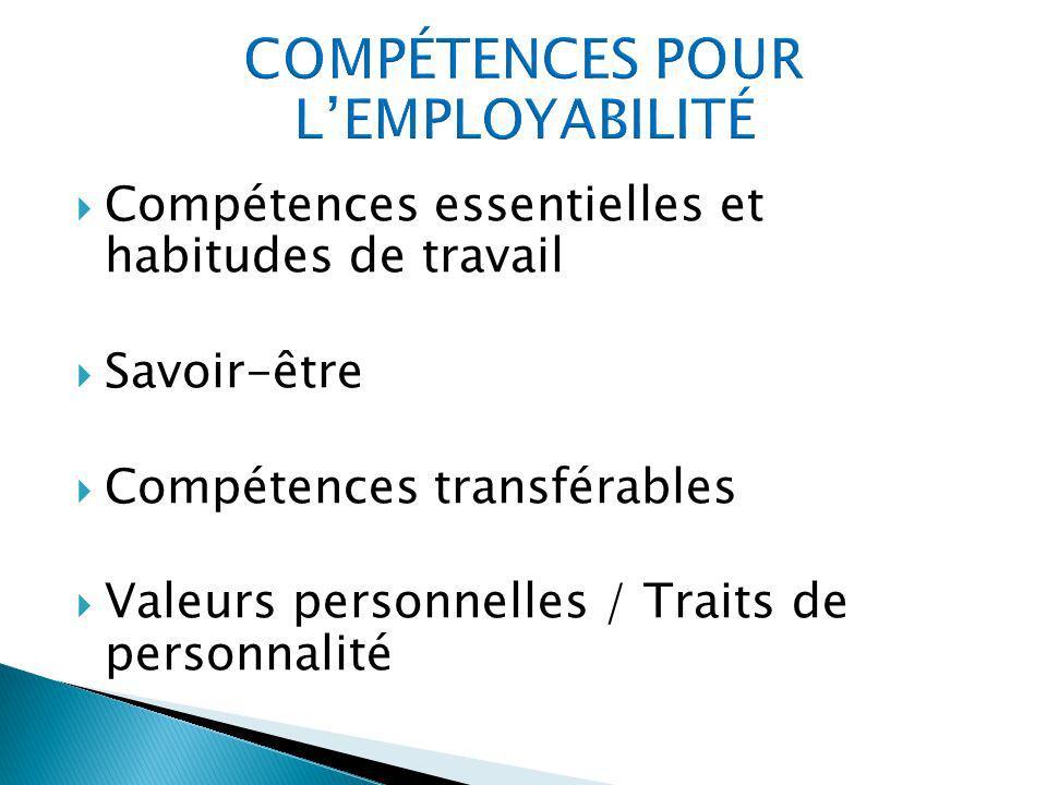 Compétences essentielles et habitudes de travail Savoir-être Compétences transférables Valeurs personnelles / Traits de personnalité