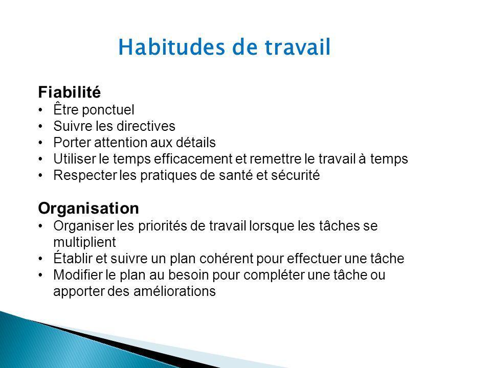 Habitudes de travail Fiabilité Être ponctuel Suivre les directives Porter attention aux détails Utiliser le temps efficacement et remettre le travail