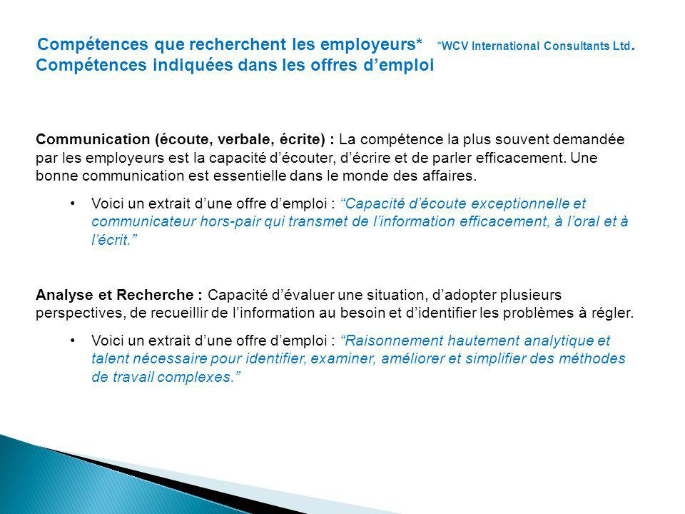 Compétences que recherchent les employeurs* *WCV International Consultants Ltd. Compétences indiquées dans les offres demploi Communication (écoute, v