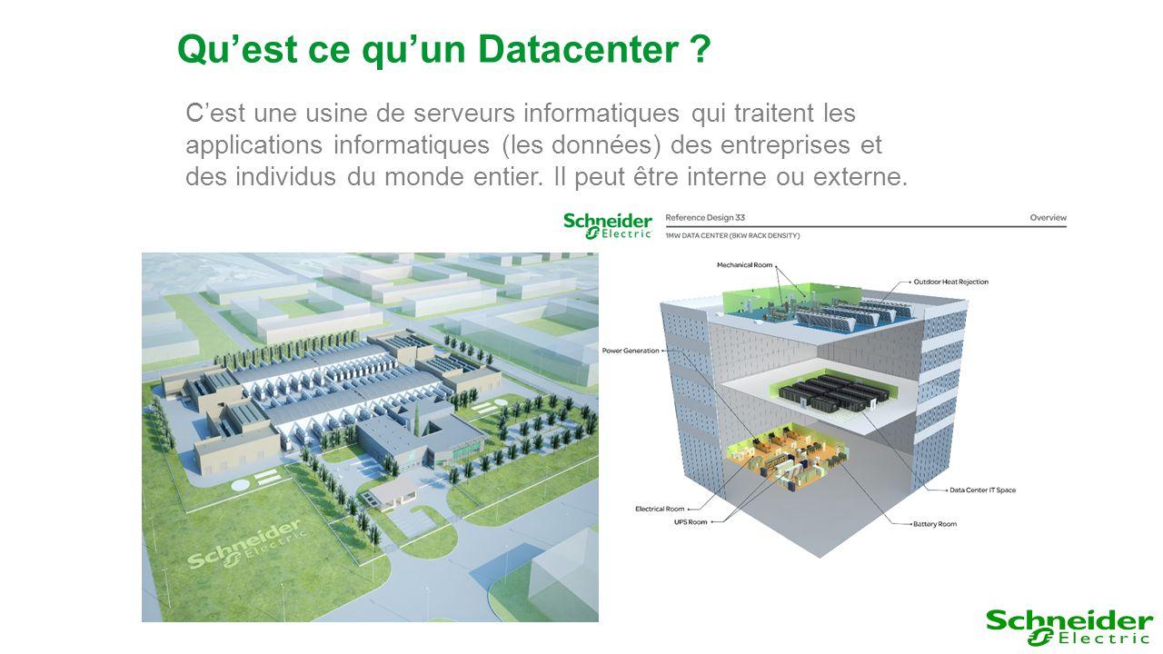 Quest ce quun Datacenter .