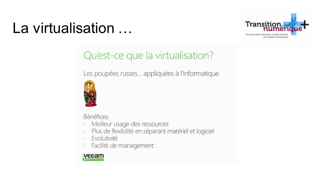 La virtualisation …