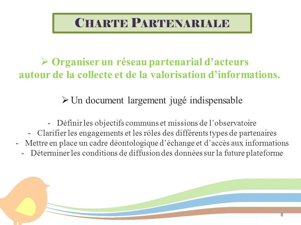 TRAVAIL DU JOUR : Etude dune première proposition de Charte Partenariale (« Version Martyr») LA CHARTE DU RÉSEAU DES ACTEURS DE LOBSERVATOIRE AQUITAIN DE LA FAUNE SAUVAGE (RAOAFS) Présentation de cette première version de Charte et de sa structure : 20 min Lecture en détails, discussion et travail sur les différents textes et articles : 1h50 Synthèse : 5 min C HARTE P ARTENARIALE 9