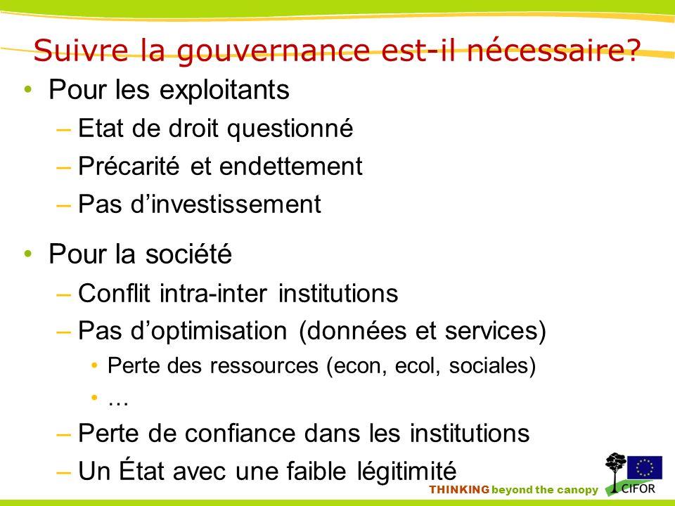 Suivre la gouvernance est-il nécessaire.