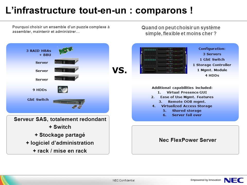 NEC Confidential Linfrastructure tout-en-un : comparons ! Pourquoi choisir un ensemble dun puzzle complexe à assembler, maintenir et administrer… Addi