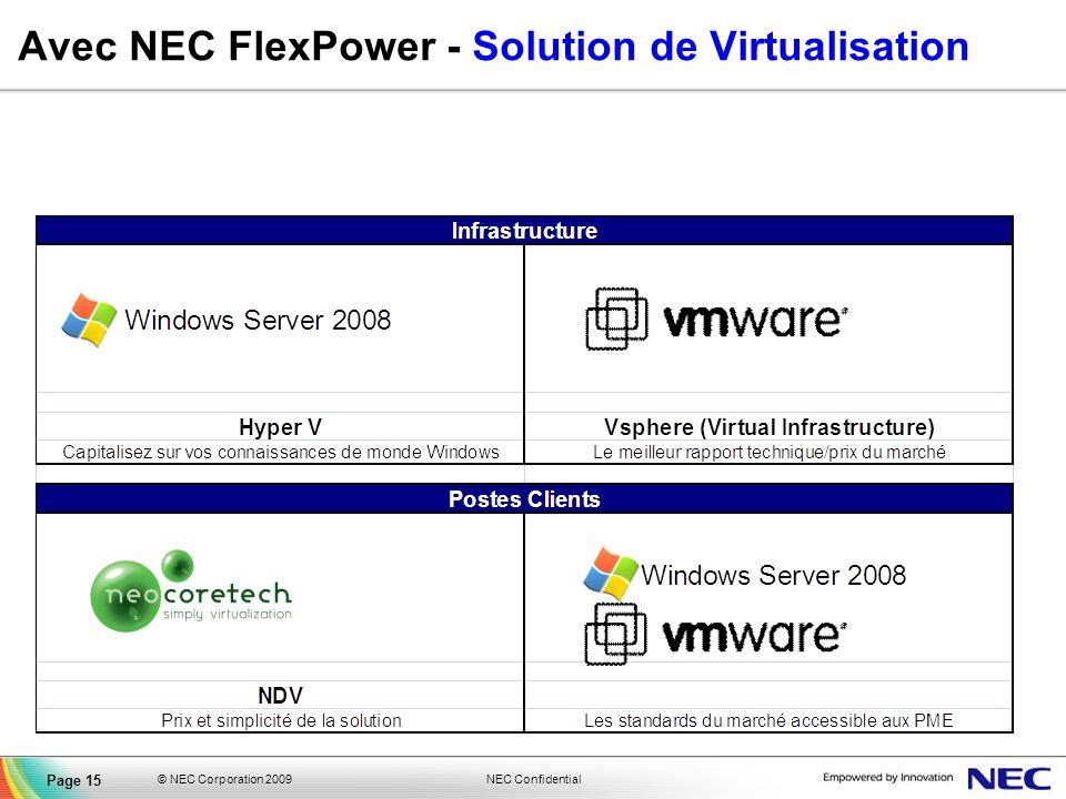 NEC Confidential © NEC Corporation 2009 Page 15 Avec NEC FlexPower - Solution de Virtualisation