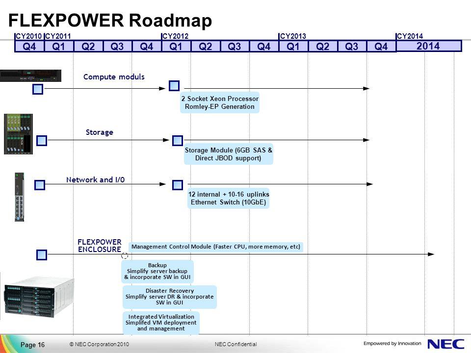 NEC Confidential © NEC Corporation 2010 Page 16 FLEXPOWER Roadmap FLEXPOWER ENCLOSURE Q4Q3Q2Q1Q4Q3Q2Q1Q4Q3Q2Q1Q4 CY2010CY2011CY2012CY2013 2014 CY2014