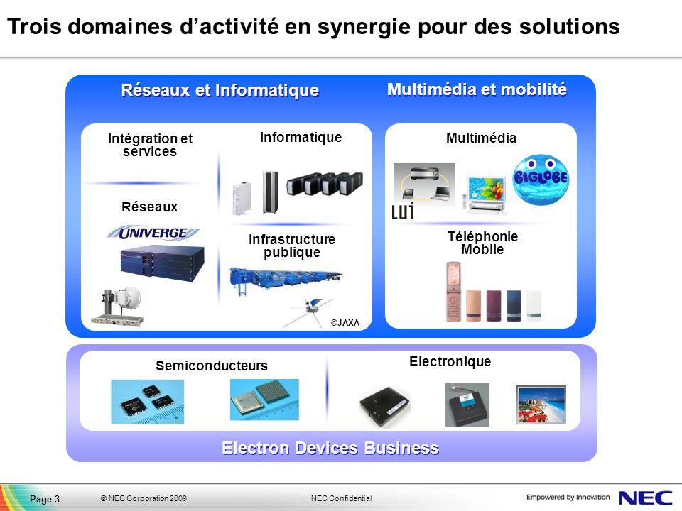 NEC Confidential © NEC Corporation 2009 Page 3 Trois domaines dactivité en synergie pour des solutions Semiconducteurs Electronique Réseaux Intégratio