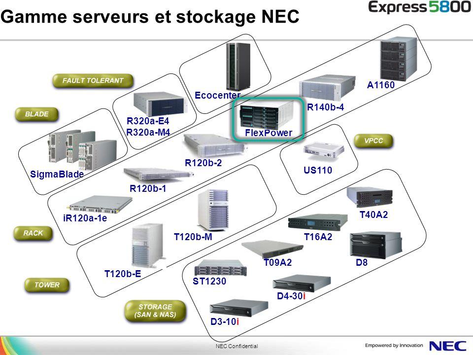 NEC Confidential Gamme serveurs et stockage NEC SigmaBlade R120b-1 R120b-2 ST1230 T120b-E T120b-M US110 R320a-E4 R320a-M4 FlexPower D3-10i D4-30i D8 A