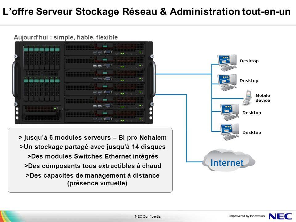 NEC Confidential Loffre Serveur Stockage Réseau & Administration tout-en-un Aujourdhui : simple, fiable, flexible Desktop Internet Mobile device > jus