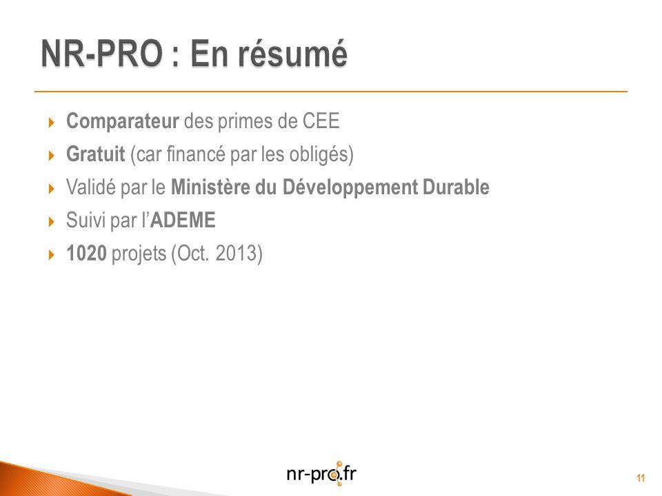 Comparateur des primes de CEE Gratuit (car financé par les obligés) Validé par le Ministère du Développement Durable Suivi par l ADEME 1020 projets (Oct.