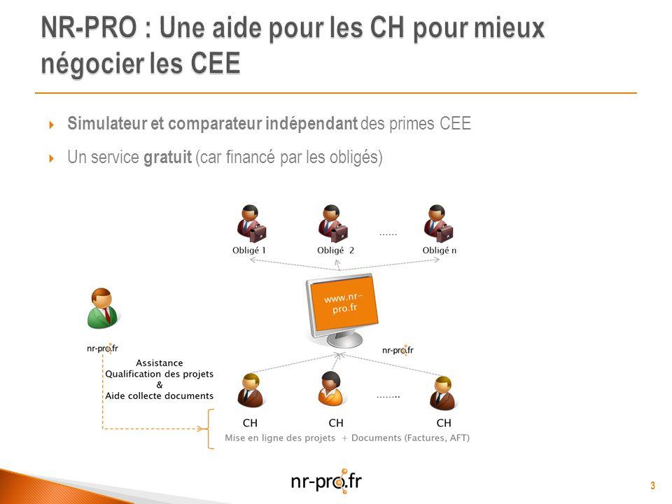 1.Le CH met en ligne son projet defficacité énergétique 2.