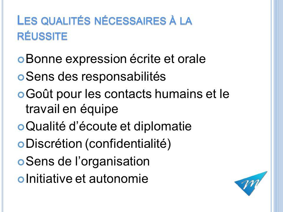 Bonne expression écrite et orale Sens des responsabilités Goût pour les contacts humains et le travail en équipe Qualité découte et diplomatie Discrét