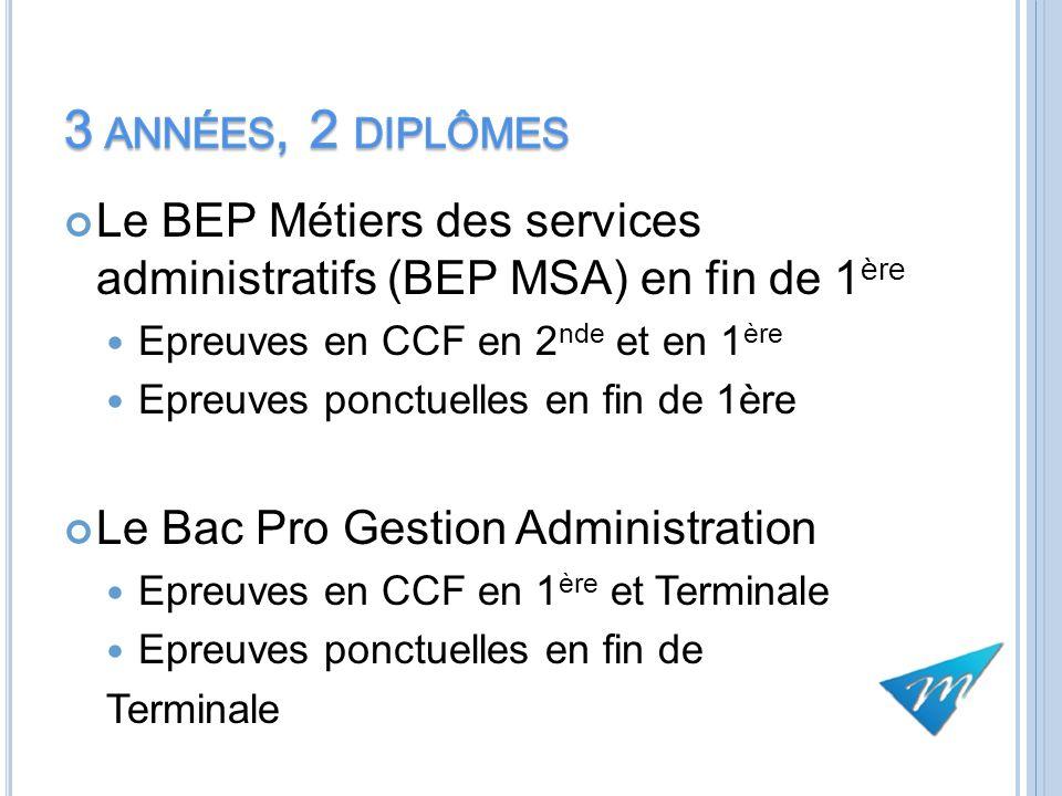 Le BEP Métiers des services administratifs (BEP MSA) en fin de 1 ère Epreuves en CCF en 2 nde et en 1 ère Epreuves ponctuelles en fin de 1ère Le Bac P