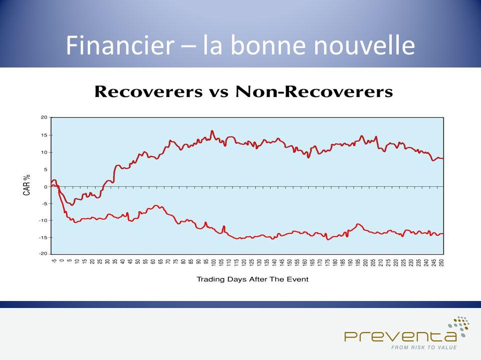 Financier – la bonne nouvelle