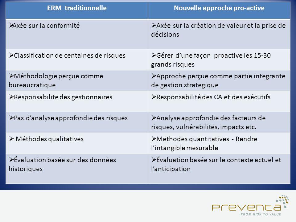 ERM traditionnelleNouvelle approche pro-active Axée sur la conformité Axée sur la création de valeur et la prise de décisions Classification de centai