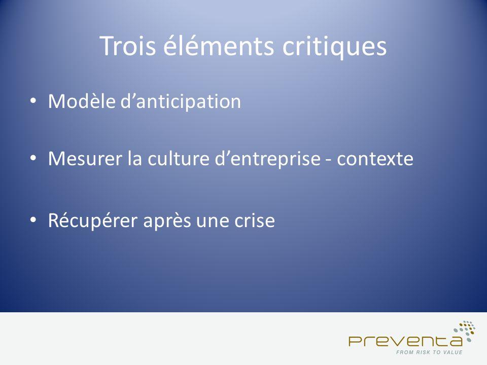 Trois éléments critiques Modèle danticipation Mesurer la culture dentreprise - contexte Récupérer après une crise