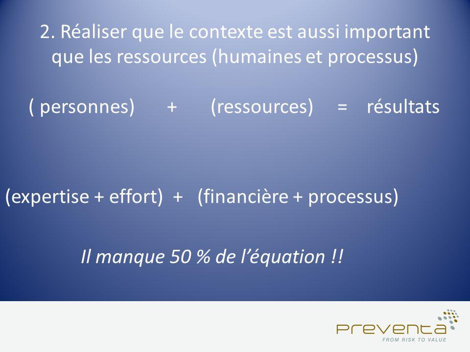 2. Réaliser que le contexte est aussi important que les ressources (humaines et processus) ( personnes) + (ressources) = résultats (expertise + effort