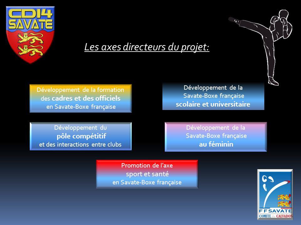 Les axes directeurs du projet: Développement de la Savate-Boxe française scolaire et universitaire Développement de la Savate-Boxe française au féminin Développement de la formation des cadres et des officiels en Savate-Boxe française Promotion de laxe sport et santé en Savate-Boxe française Développement du pôle compétitif et des interactions entre clubs