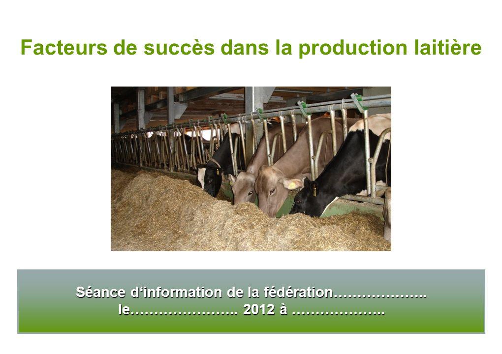Séance dinformation de la fédération……………….. le………………….. 2012 à ……………….. Facteurs de succès dans la production laitière