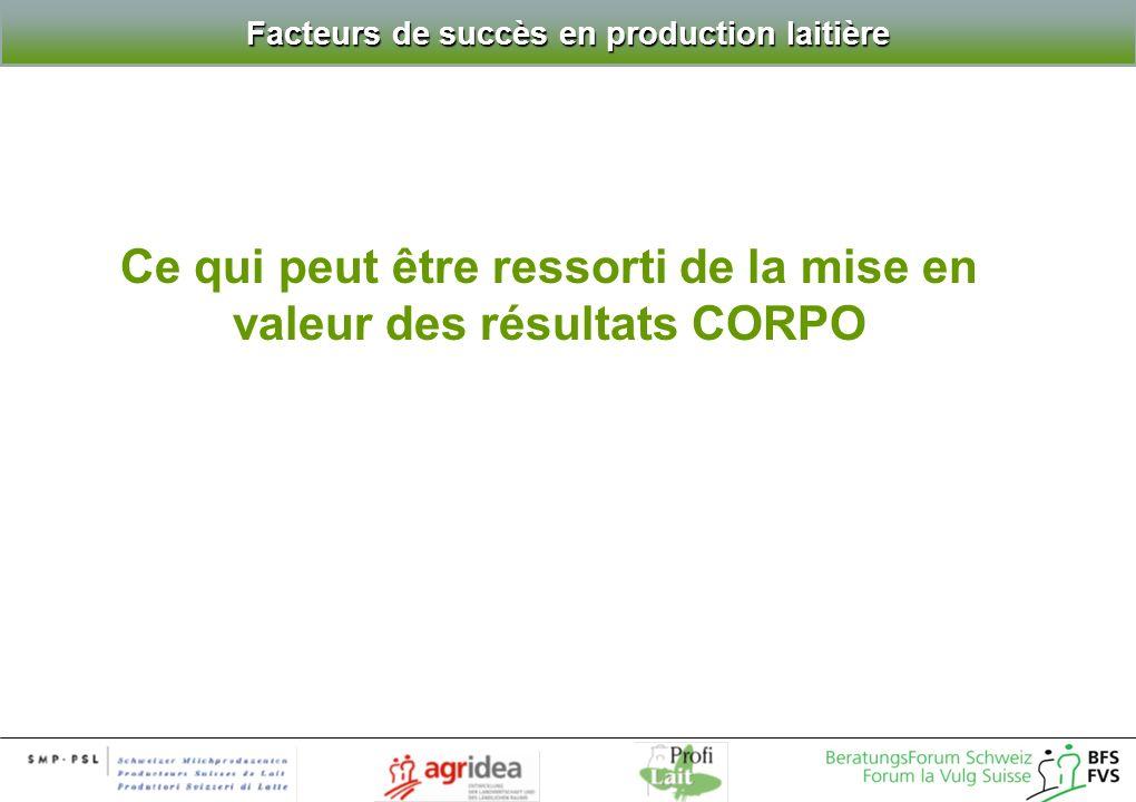 Ce qui peut être ressorti de la mise en valeur des résultats CORPO Facteurs de succès en production laitière