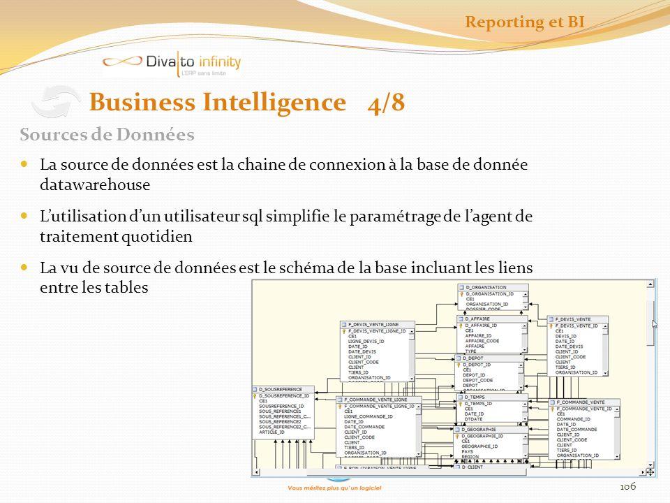 107 Business Intelligence 5/8 Dimensions Sont les axes danalyses du cube Sont créées à partir dune ou plusieurs tables de la vue de source de données Définitions > Attributs : objet de la dimension > Membre : Valeur de lattribut > Hiérarchie : Organisation des attributs Reporting et BI