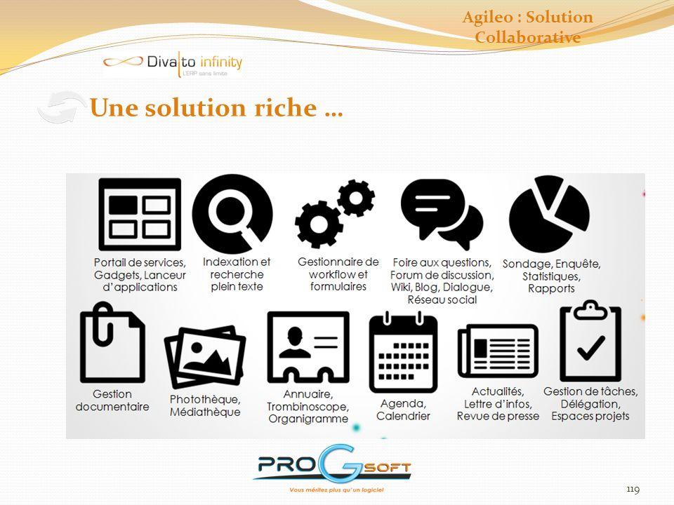 120 Déploiement progressif continu Agileo : Solution Collaborative